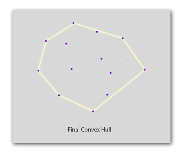 convexHullFinal