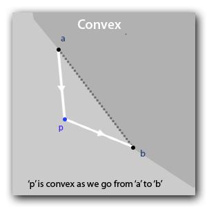 convexity1